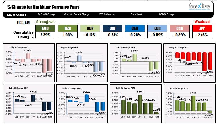 El mercado de divisas