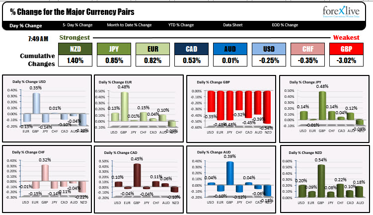 GBPUSD falls after BOE falls short of market expectations