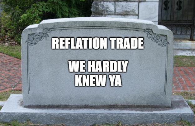 reflation trade dead