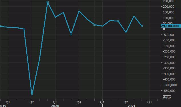Australian employment will keep markets moving