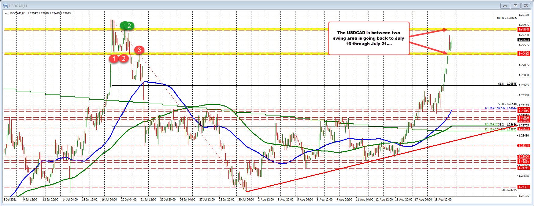 Crude oil rebounding a little