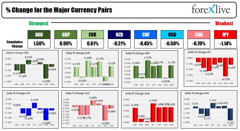 Market awaits Fed's Powell at Jackson Hole