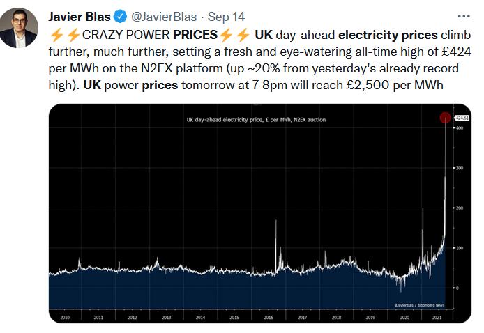 Uk power prices