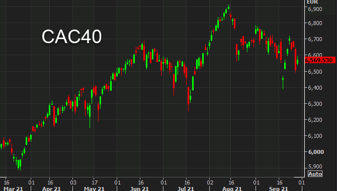 French CAC40