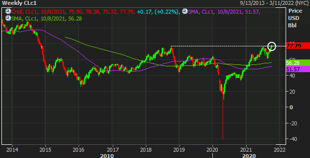 Oil steady as buyers eye a bigger breakout to the topside
