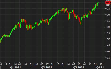 TD on energy markets - tail risks (higher still)