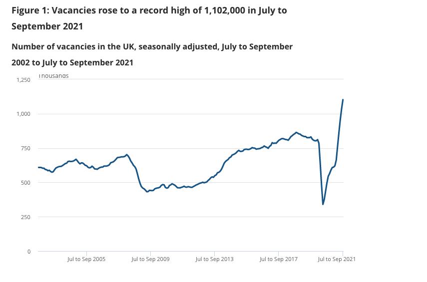 UK September jobless claims change -51.1K vs -58K prior