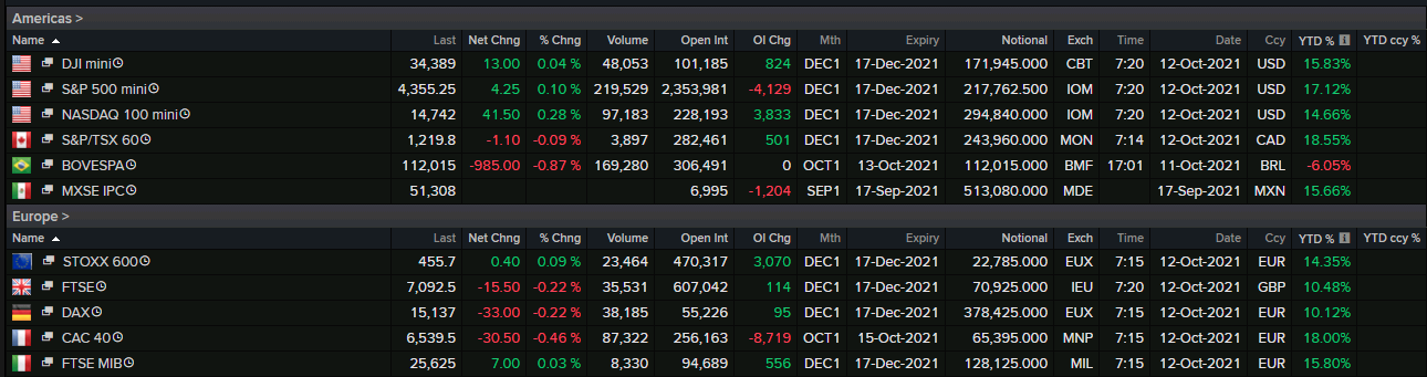 More JPY weakness despite risk off start to session