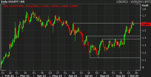 Treasury yields steadier after yesterday's dip